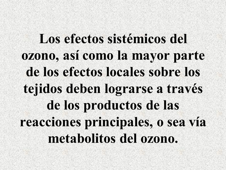 Los efectos sistémicos del ozono, así como la mayor parte de los efectos locales sobre los tejidos deben lograrse a través de los productos de las reacciones principales, o sea vía metabolitos del ozono.