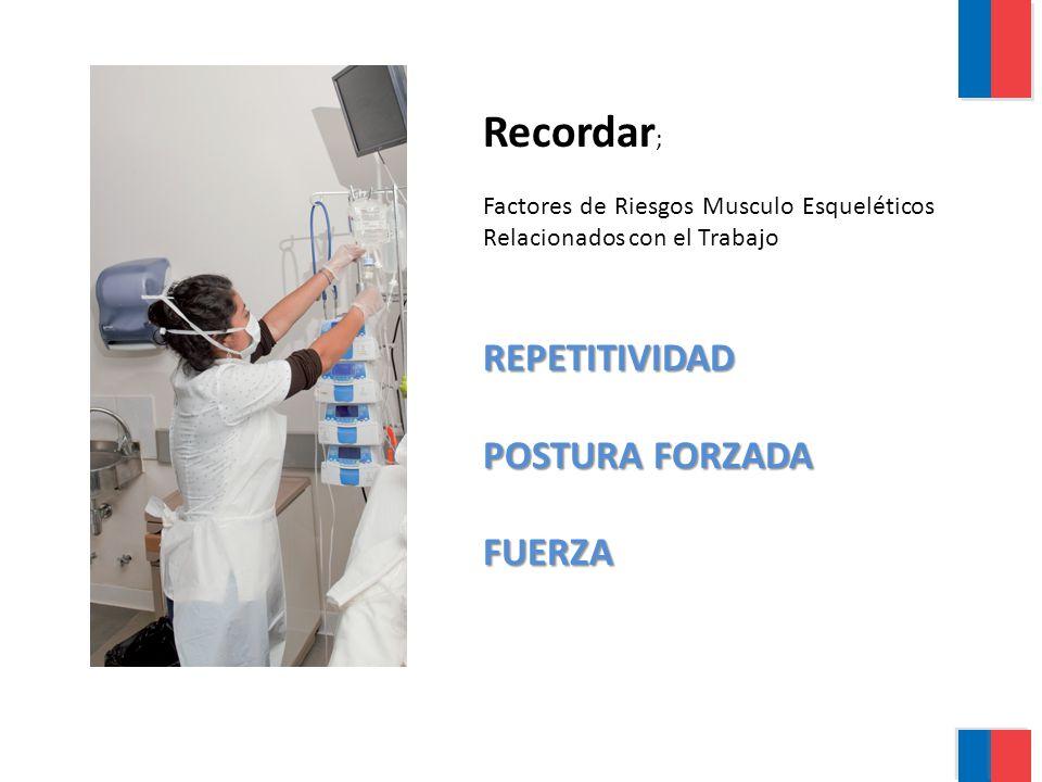 Recordar; REPETITIVIDAD POSTURA FORZADA FUERZA