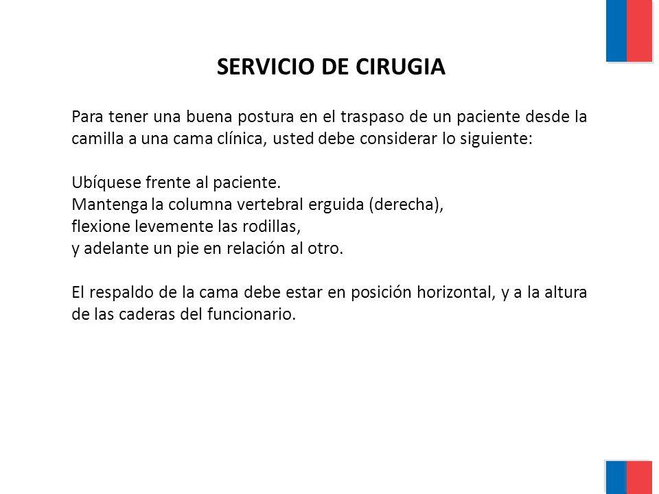 SERVICIO DE CIRUGIA