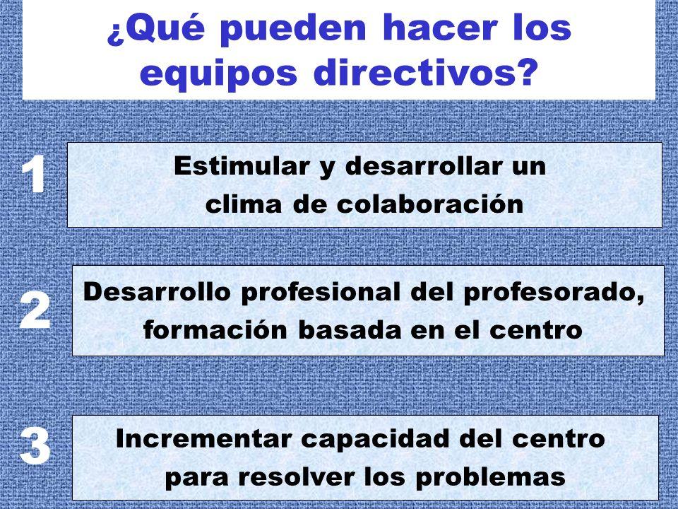 1 2 3 ¿Qué pueden hacer los equipos directivos