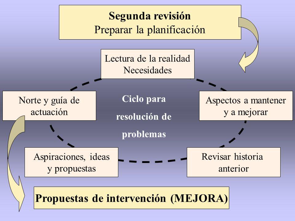 Propuestas de intervención (MEJORA)