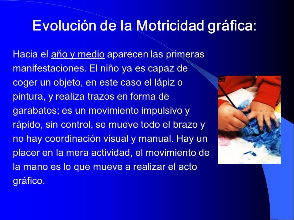 Evolución de la Motricidad gráfica: