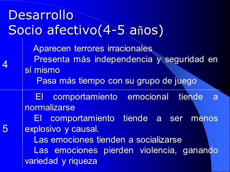 Desarrollo Socio afectivo(4-5 años)