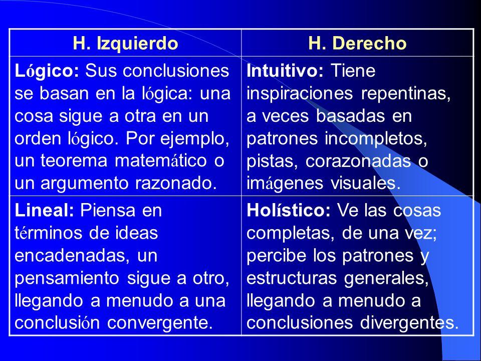 H. Izquierdo H. Derecho.
