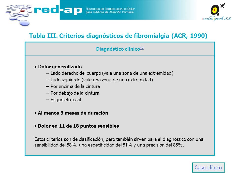 Tabla III. Criterios diagnósticos de fibromialgia (ACR, 1990)