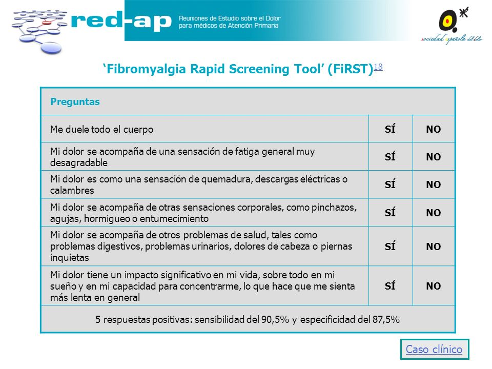 'Fibromyalgia Rapid Screening Tool' (FiRST)18