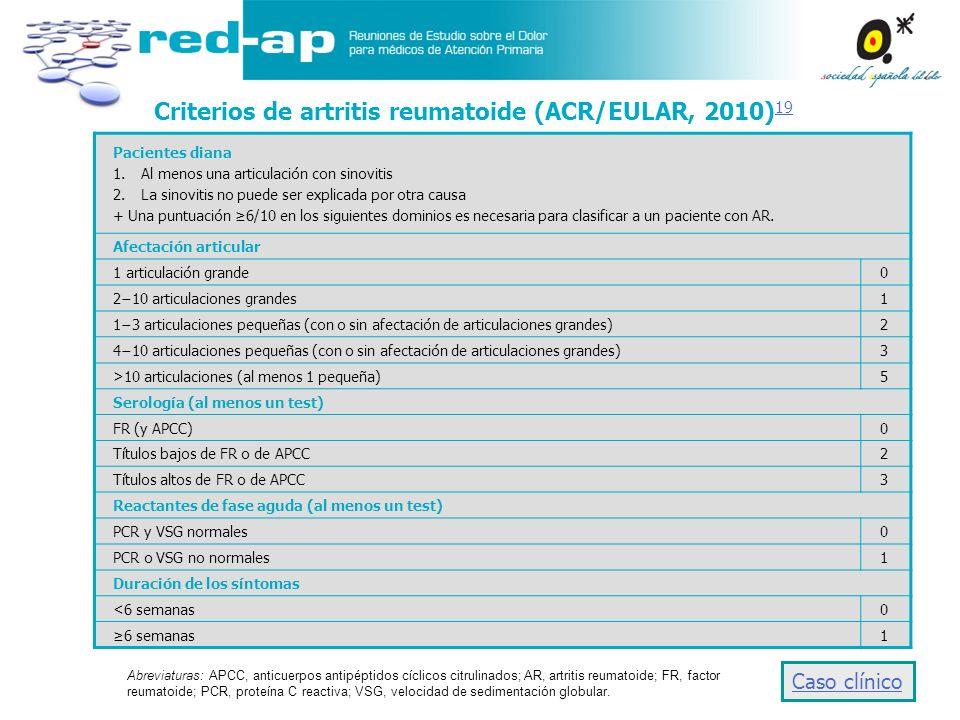 Criterios de artritis reumatoide (ACR/EULAR, 2010)19