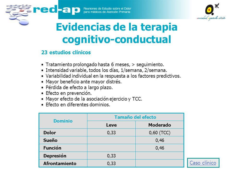 Evidencias de la terapia cognitivo-conductual