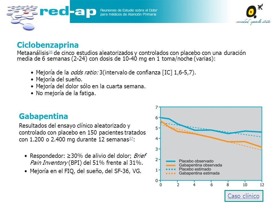 Ciclobenzaprina Gabapentina Caso clínico