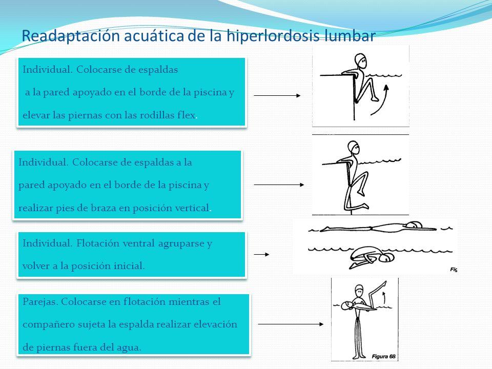 Readaptación acuática de la hiperlordosis lumbar