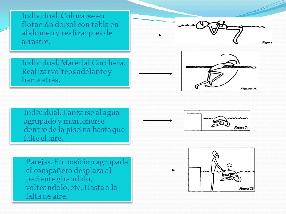Individual. Colocarse en flotación dorsal con tabla en abdomen y realizar pies de arrastre.