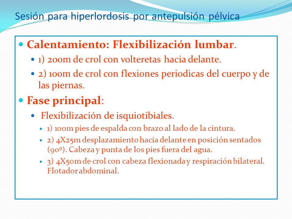 Sesión para hiperlordosis por antepulsión pélvica