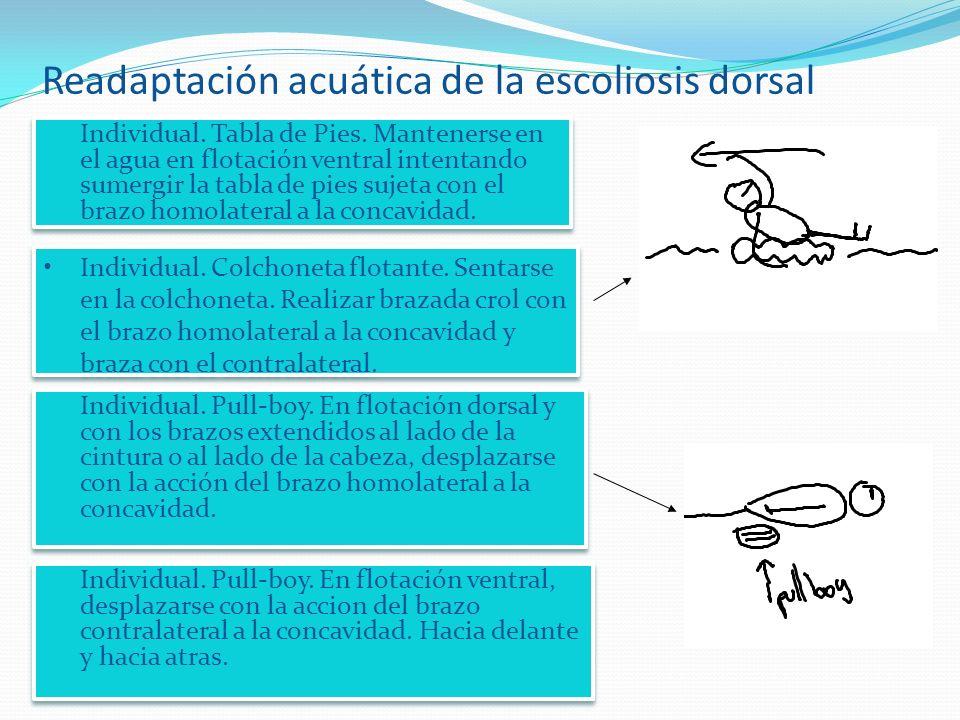 Readaptación acuática de la escoliosis dorsal