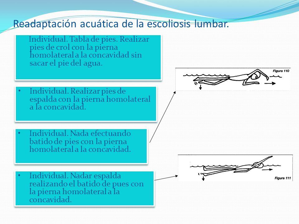 Readaptación acuática de la escoliosis lumbar.