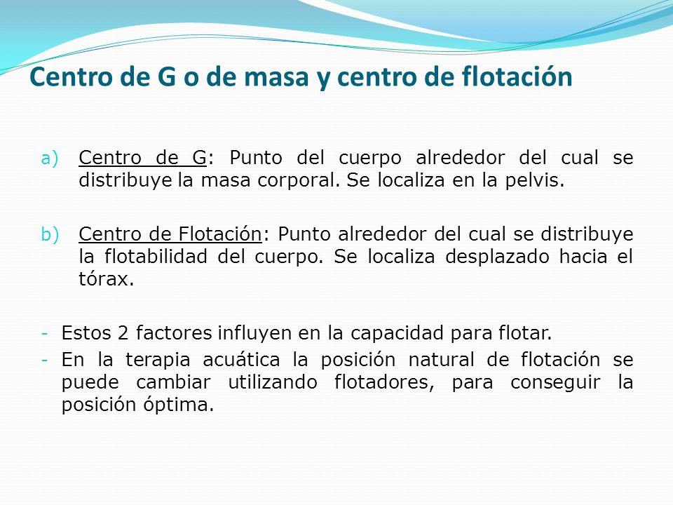 Centro de G o de masa y centro de flotación
