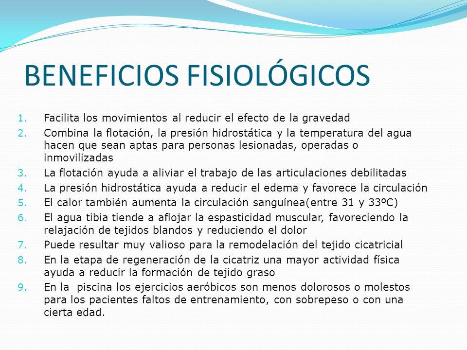 BENEFICIOS FISIOLÓGICOS