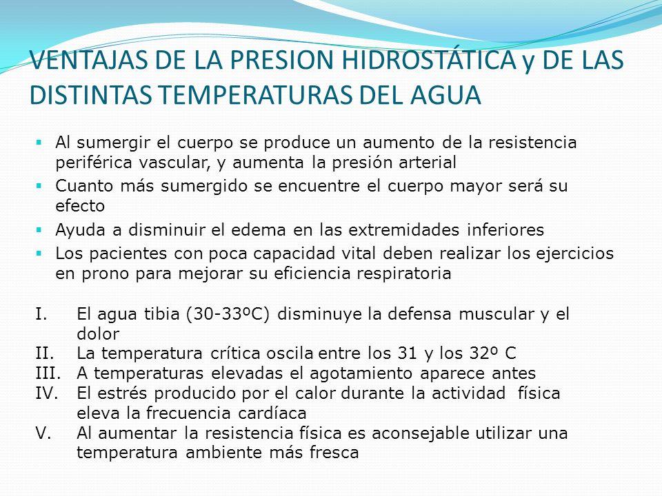 Acuaterapia trabajo realizado por auxi rodr guez g mez for Poca presion de agua