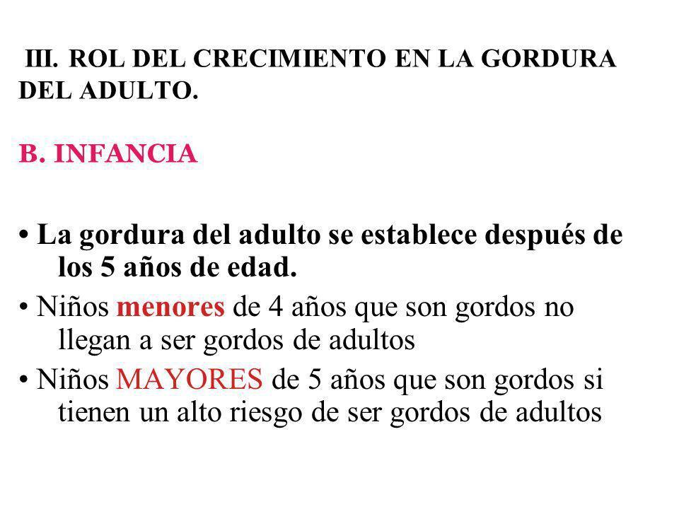 III. ROL DEL CRECIMIENTO EN LA GORDURA DEL ADULTO. B. INFANCIA