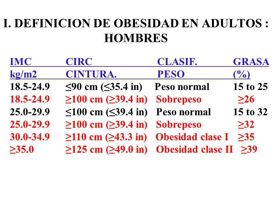 I. DEFINICION DE OBESIDAD EN ADULTOS : HOMBRES