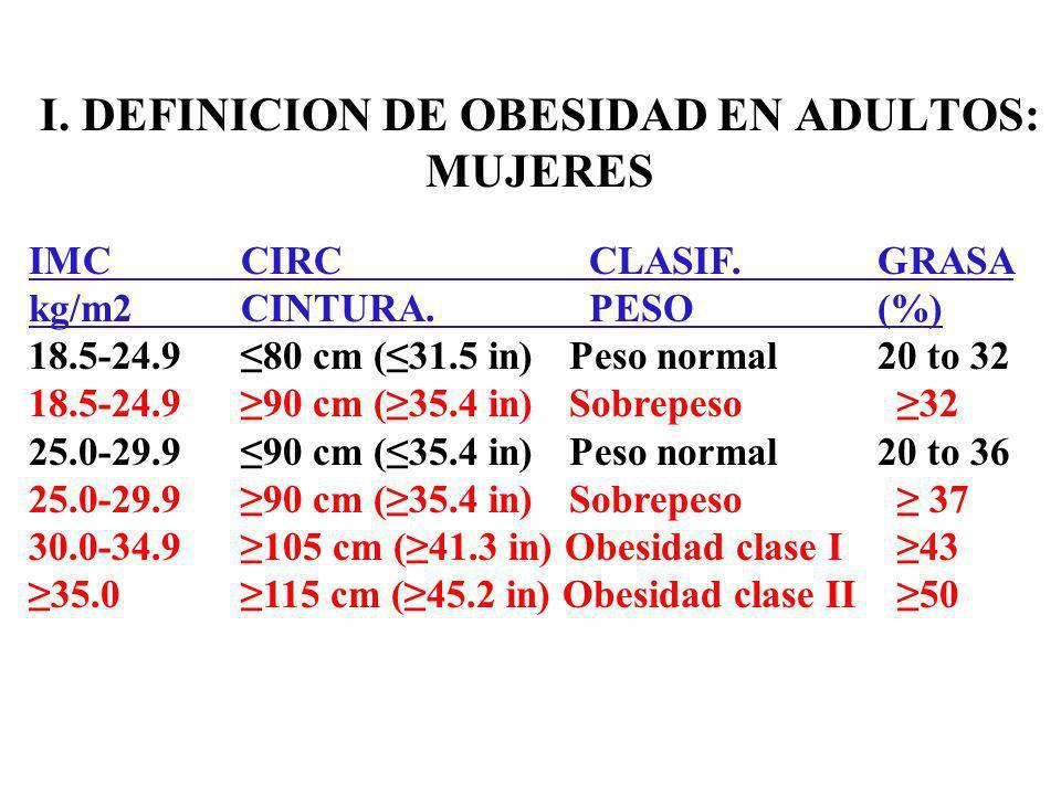 I. DEFINICION DE OBESIDAD EN ADULTOS: MUJERES