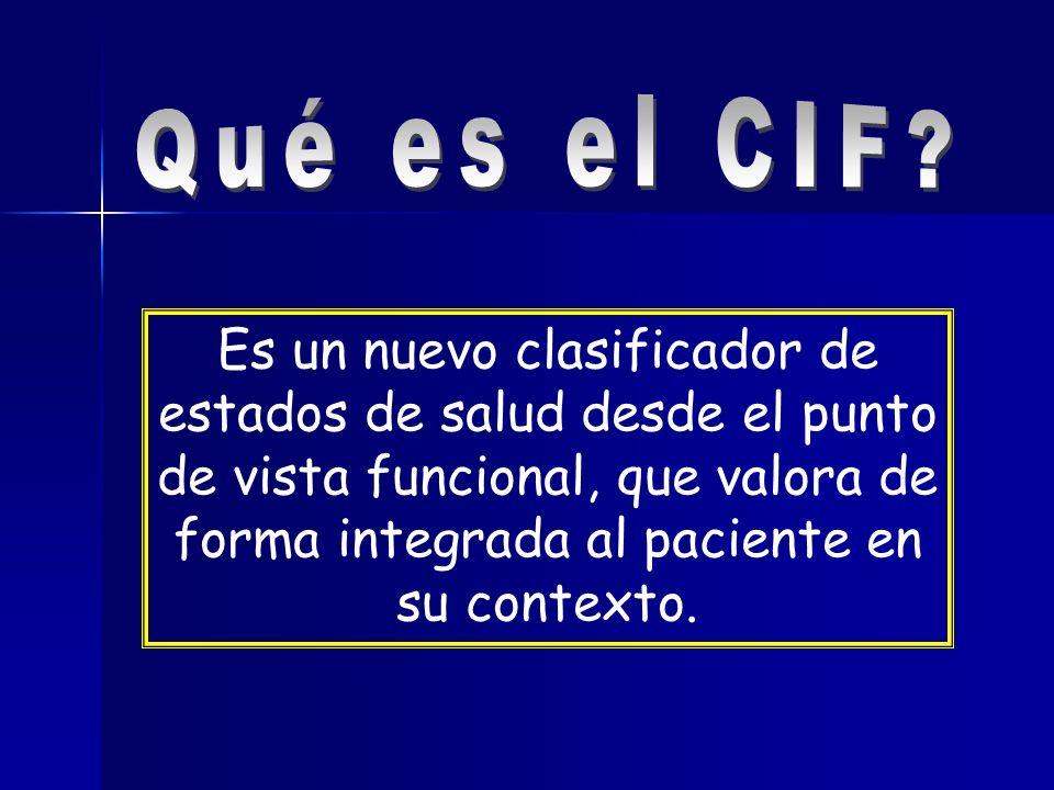 Qué es el CIF