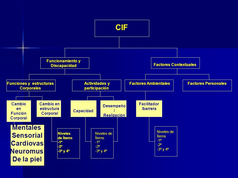 Funcionamiento y Discapacidad Cambio en Función Corporal