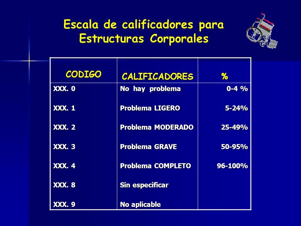 Escala de calificadores para Estructuras Corporales