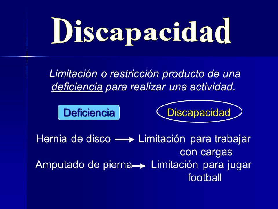 Discapacidad Limitación o restricción producto de una deficiencia para realizar una actividad. Deficiencia Discapacidad.