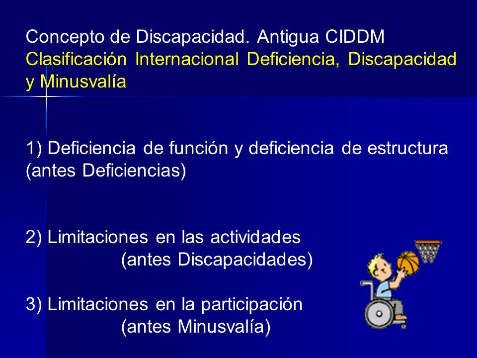 Concepto de Discapacidad. Antigua CIDDM