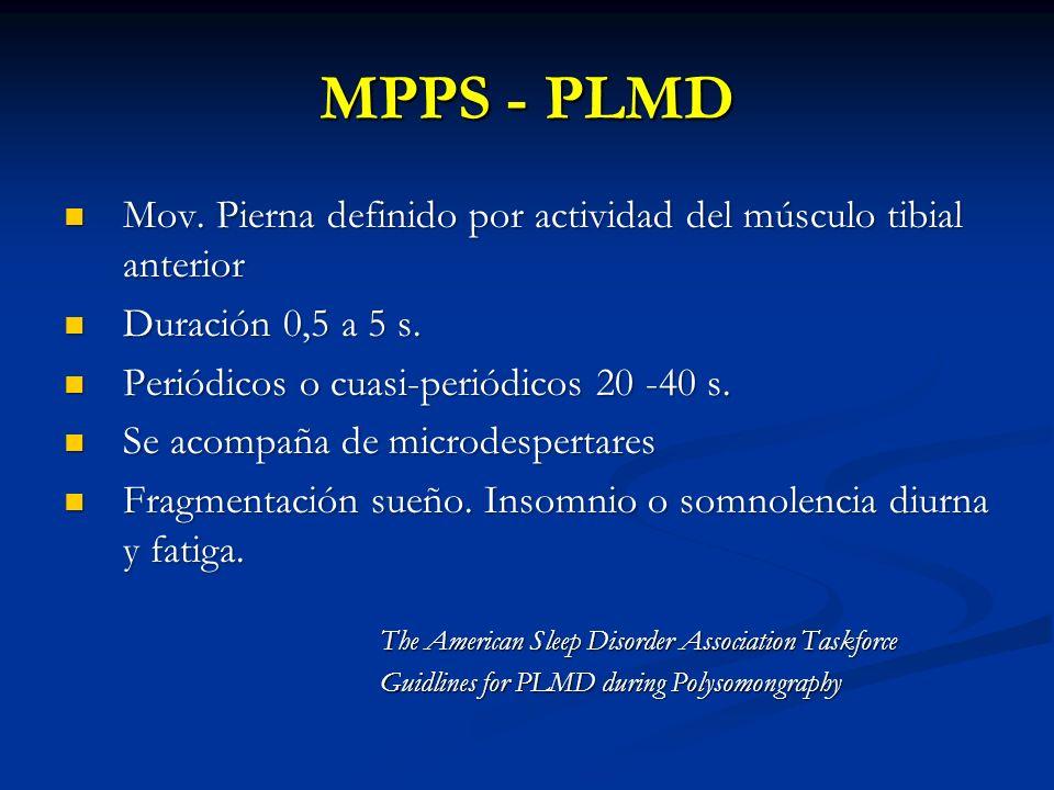 MPPS - PLMD Mov. Pierna definido por actividad del músculo tibial anterior. Duración 0,5 a 5 s. Periódicos o cuasi-periódicos 20 -40 s.