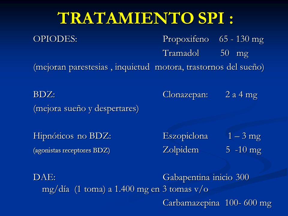 TRATAMIENTO SPI : OPIODES: Propoxifeno 65 - 130 mg Tramadol 50 mg