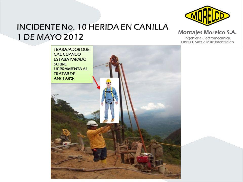 INCIDENTE No. 10 HERIDA EN CANILLA 1 DE MAYO 2012