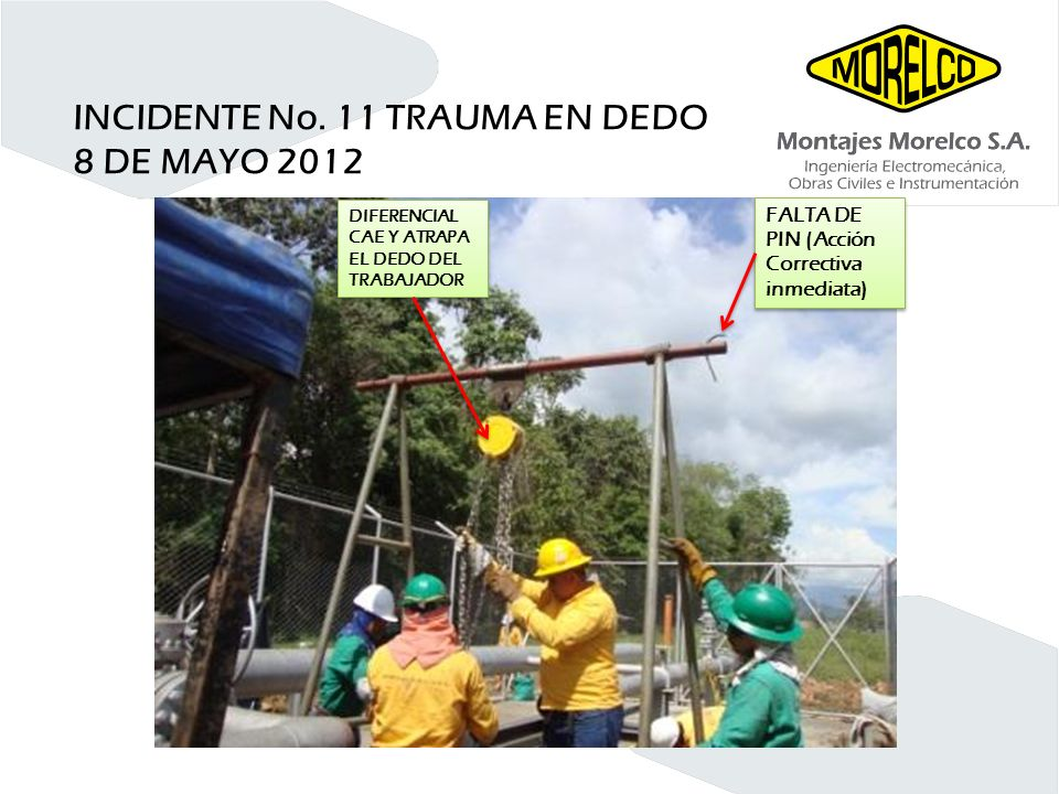 INCIDENTE No. 11 TRAUMA EN DEDO 8 DE MAYO 2012