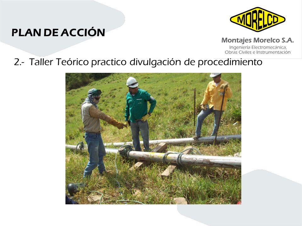 PLAN DE ACCIÓN 2.- Taller Teórico practico divulgación de procedimiento