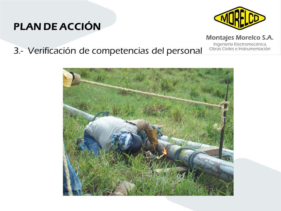 PLAN DE ACCIÓN 3.- Verificación de competencias del personal