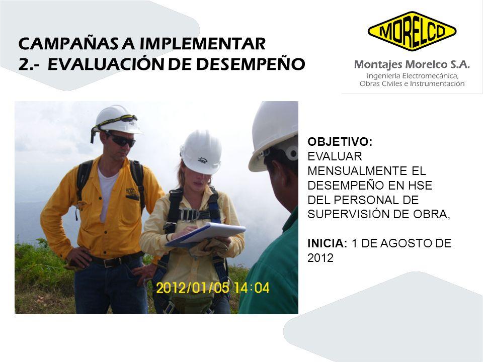 CAMPAÑAS A IMPLEMENTAR 2.- EVALUACIÓN DE DESEMPEÑO