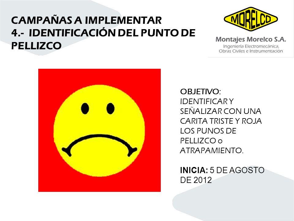 CAMPAÑAS A IMPLEMENTAR 4.- IDENTIFICACIÓN DEL PUNTO DE PELLIZCO