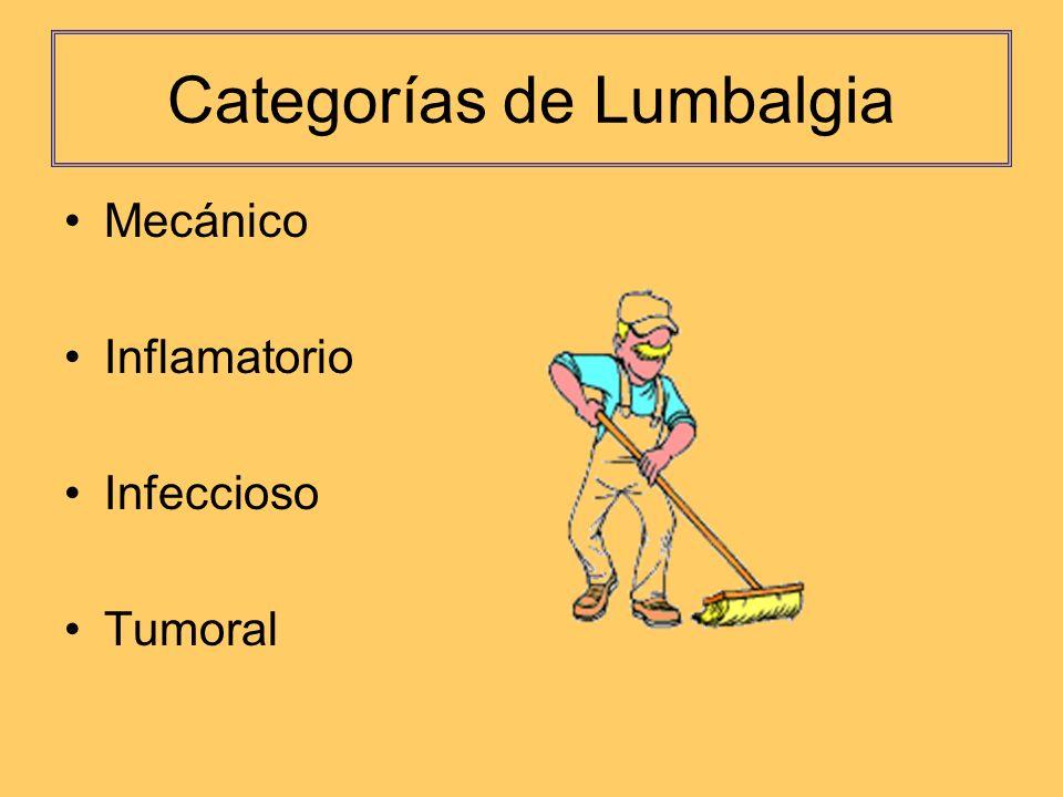 Categorías de Lumbalgia