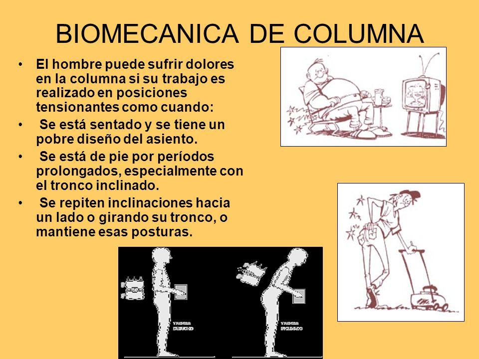 BIOMECANICA DE COLUMNA