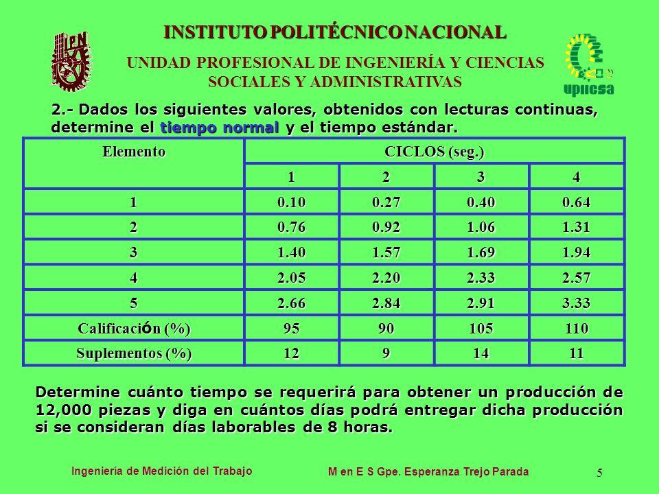 2.- Dados los siguientes valores, obtenidos con lecturas continuas, determine el tiempo normal y el tiempo estándar.