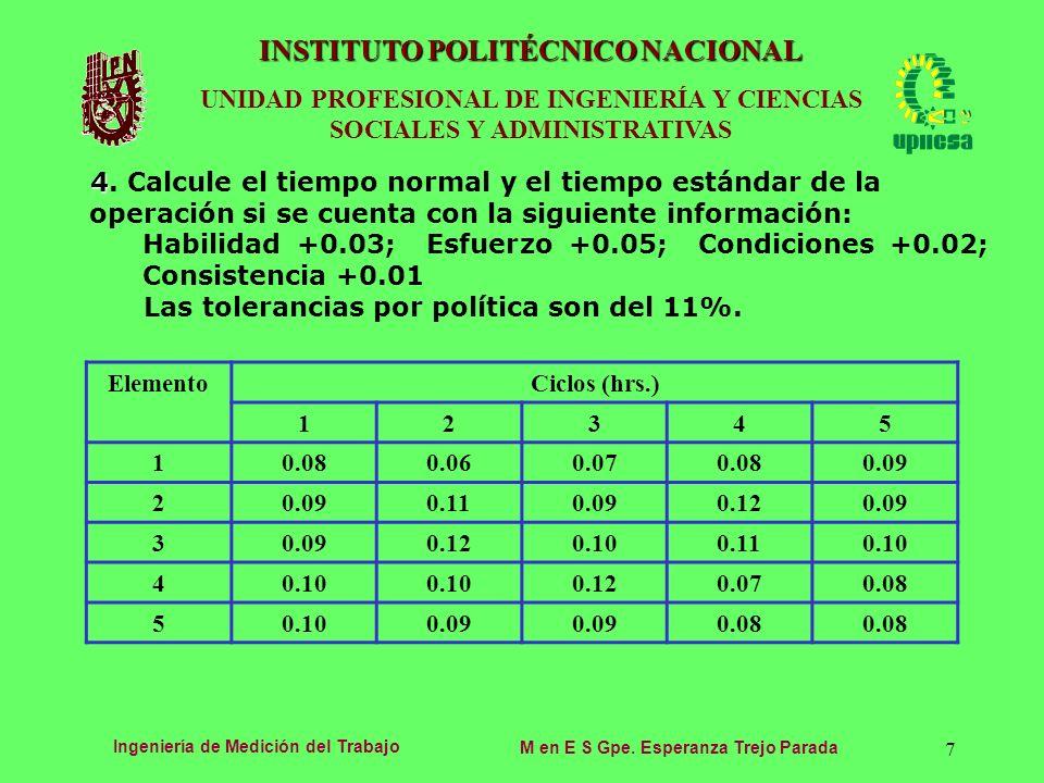 Habilidad +0.03; Esfuerzo +0.05; Condiciones +0.02; Consistencia +0.01