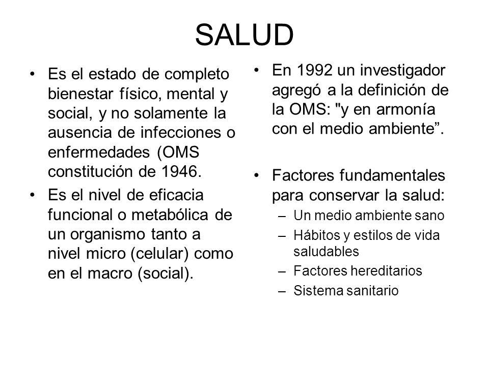 SALUD En 1992 un investigador agregó a la definición de la OMS: y en armonía con el medio ambiente .
