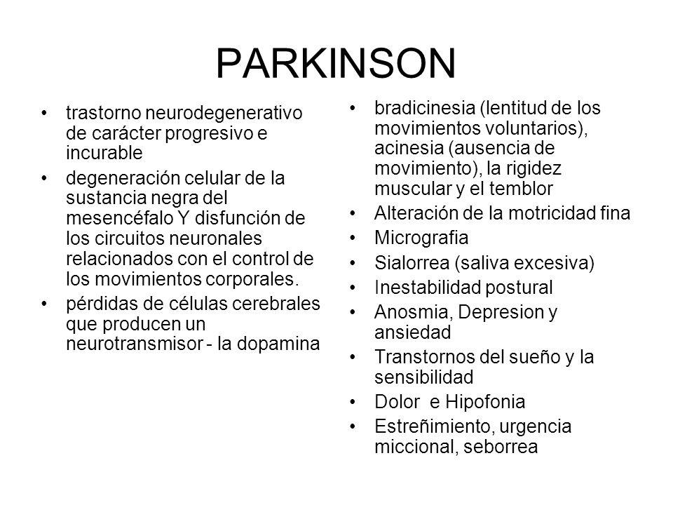 PARKINSON bradicinesia (lentitud de los movimientos voluntarios), acinesia (ausencia de movimiento), la rigidez muscular y el temblor.