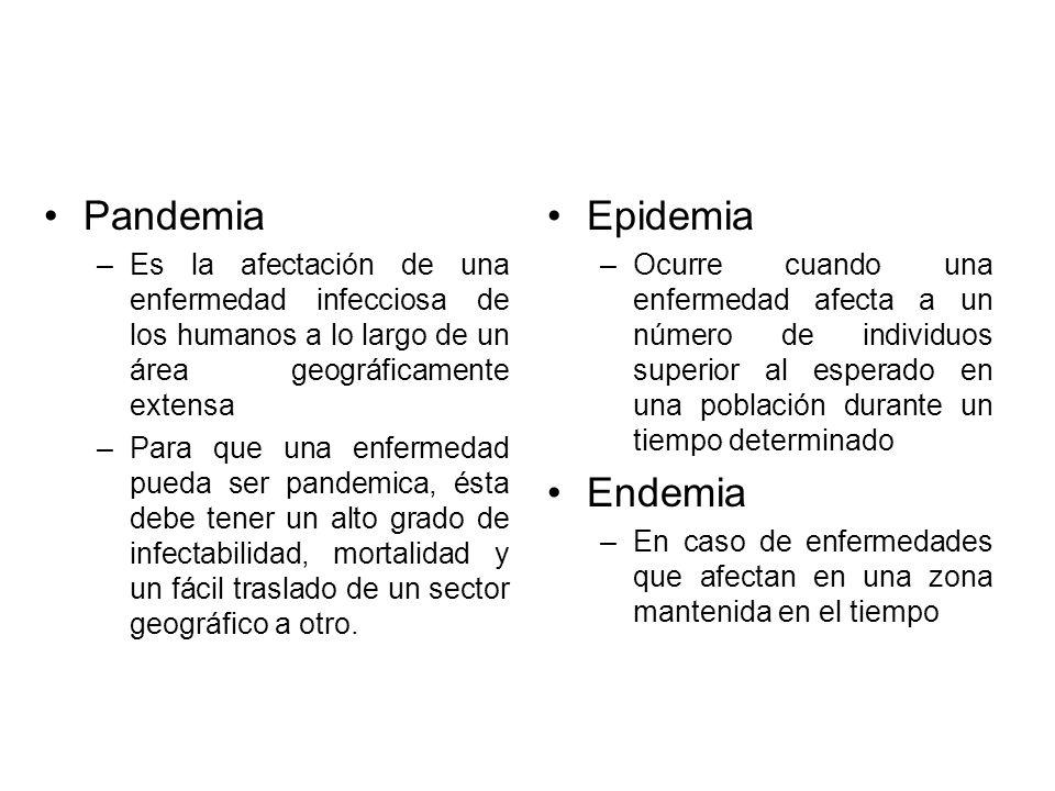 Pandemia Epidemia Endemia
