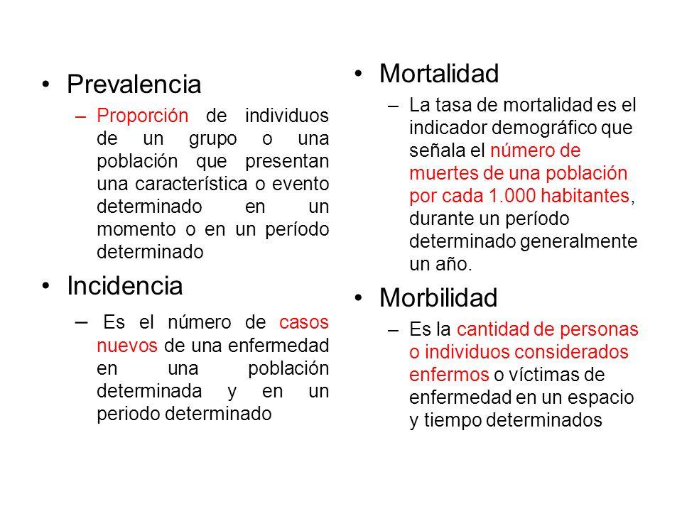 Mortalidad Morbilidad Prevalencia Incidencia