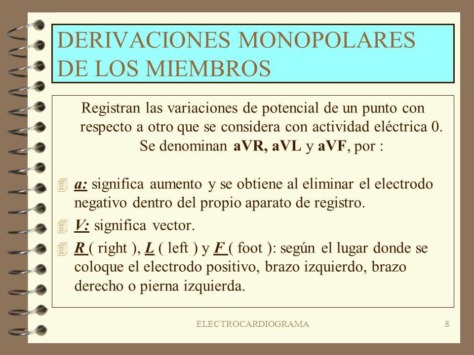 DERIVACIONES MONOPOLARES DE LOS MIEMBROS