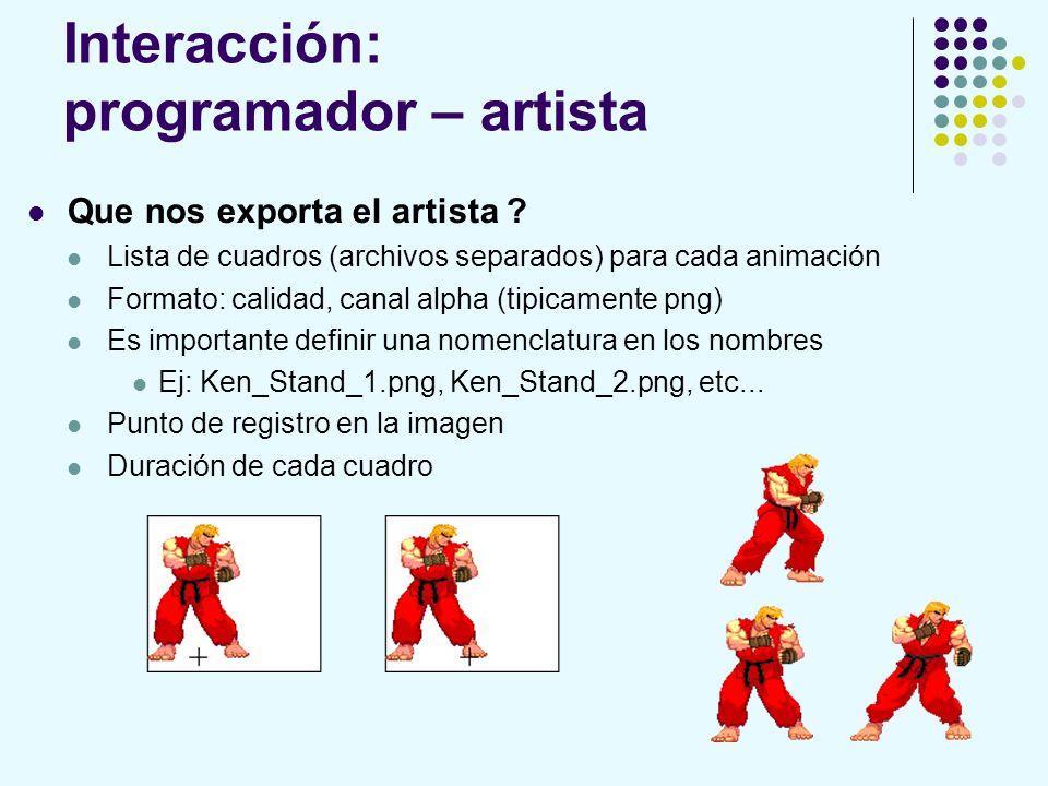 Interacción: programador – artista