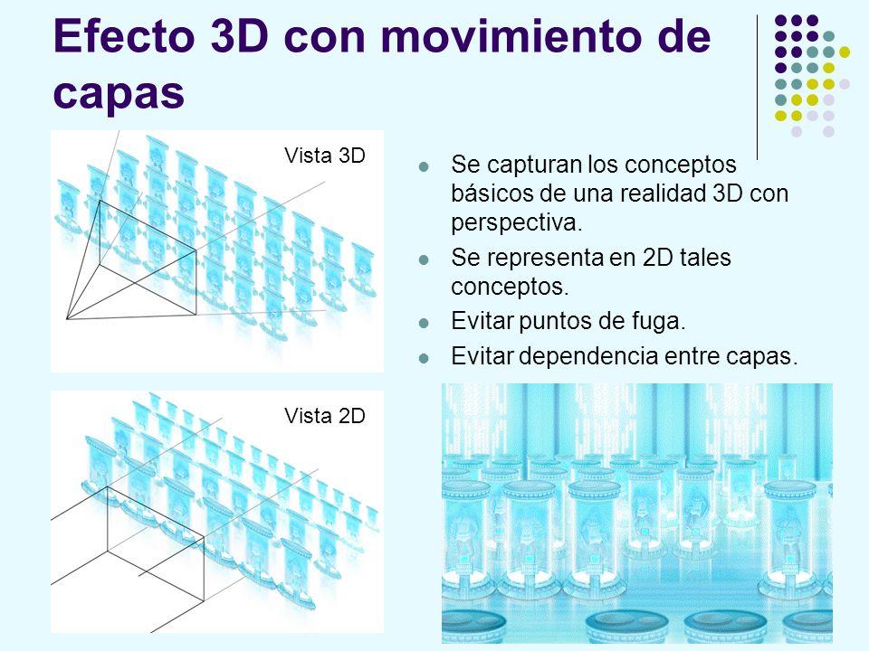 Efecto 3D con movimiento de capas
