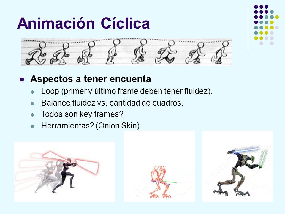 Animación Cíclica Aspectos a tener encuenta