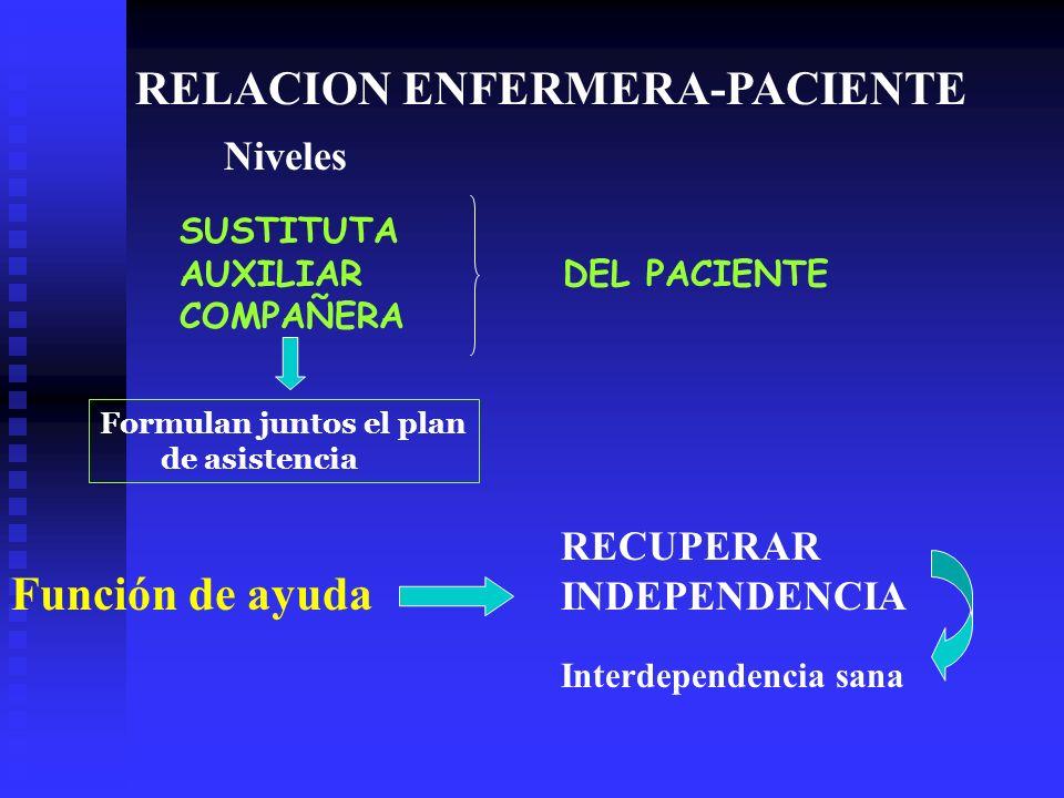 RELACION ENFERMERA-PACIENTE